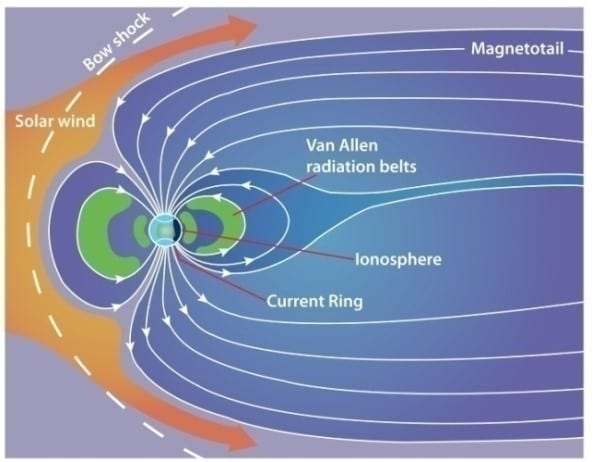 earths-magnetic-field-2